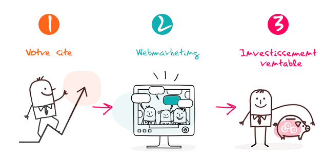 solutions-webmarketing